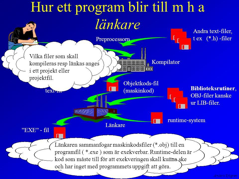 Anders Sjögren Hur ett program blir till m h a länkare Utkast till källkod Källkod som text-fil Kompilator Objektkods-fil (maskinkod) Andra text-filer, t ex (*.h) -filer Preprocessorn Länkare Biblioteksrutiner, OBJ-filer kanske ur LIB-filer.