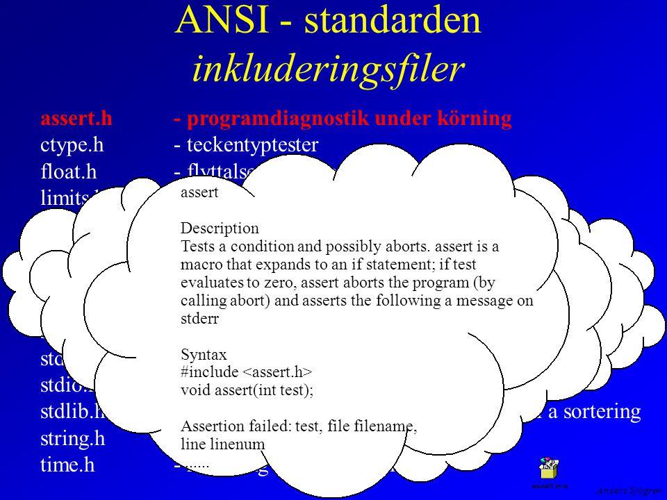 Anders Sjögren ANSI - standarden inkluderingsfiler assert.h- programdiagnostik under körning ctype.h- teckentyptester float.h- flyttalsegenskaper och gränser limits.h- numeriska egenskaper och gränser locale.h- anpassning till lokal miljö math.h- matematiska funktioner setjmp.h- icke lokala hopp i program signal.h- hantering av mjukvaravbrott stdarg.h- variabelt antal parametrar stddef.h- grundläggande typer och makron stdio.h- standard in- och utmatning stdlib.h- generellt användbara funktioner med bl a sortering string.h- hantering av textsträngar time.h- hantering av datum och tid assert Description Tests a condition and possibly aborts.