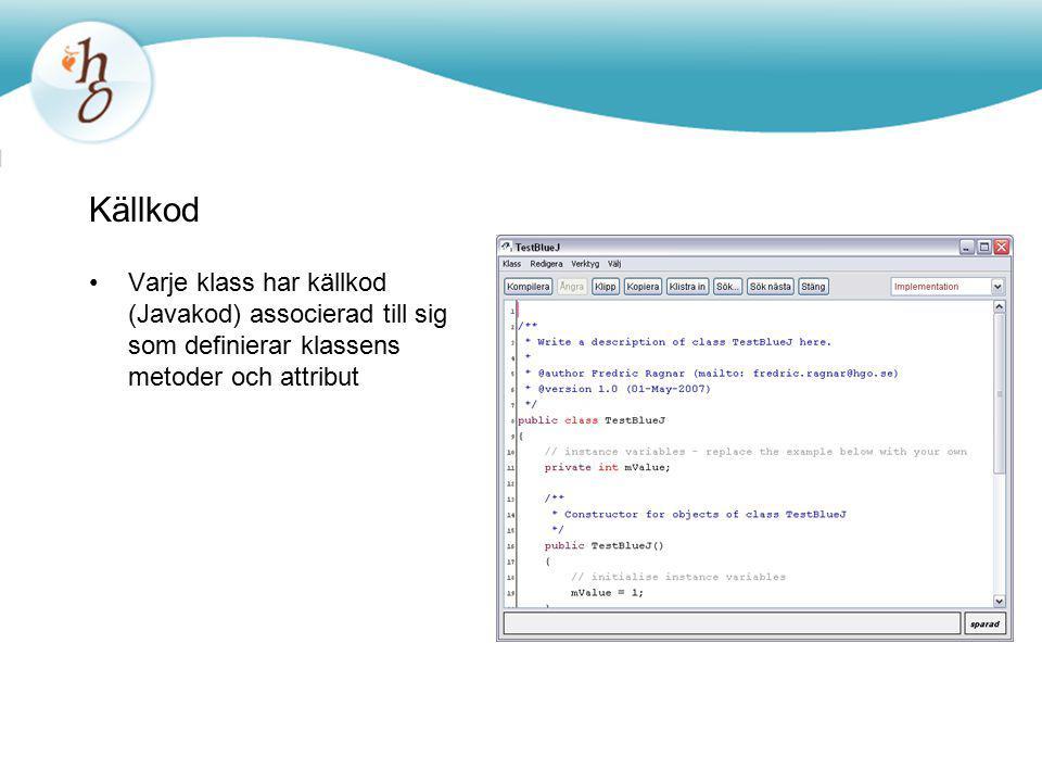 Källkod Varje klass har källkod (Javakod) associerad till sig som definierar klassens metoder och attribut