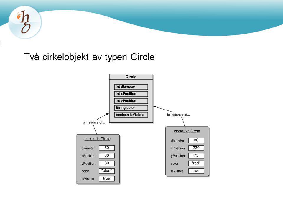 Två cirkelobjekt av typen Circle
