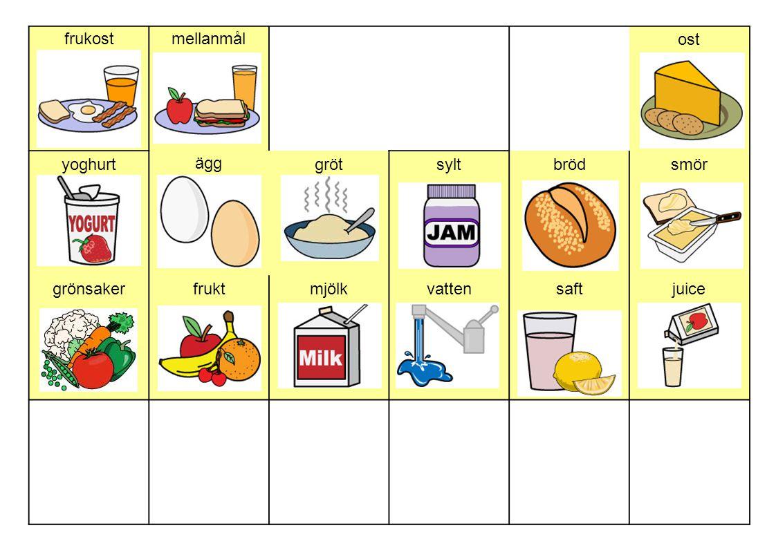 frukostmellanmål ost yoghurt ägg grötsyltbrödsmör grönsakerfruktmjölkvattensaftjuice