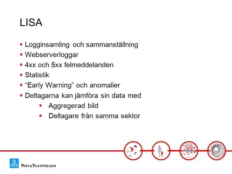 LISA  Logginsamling och sammanställning  Webserverloggar  4xx och 5xx felmeddelanden  Statistik  Early Warning och anomalier  Deltagarna kan jämföra sin data med  Aggregerad bild  Deltagare från samma sektor