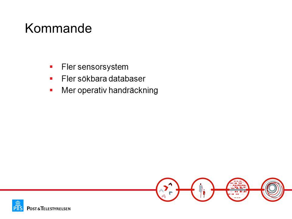 Kommande  Fler sensorsystem  Fler sökbara databaser  Mer operativ handräckning