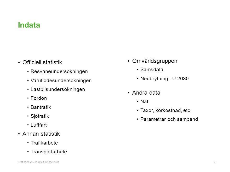 Indata Officiell statistik Resvaneundersökningen Varuflödesundersökningen Lastbilsundersökningen Fordon Bantrafik Sjötrafik Luftfart Annan statistik T