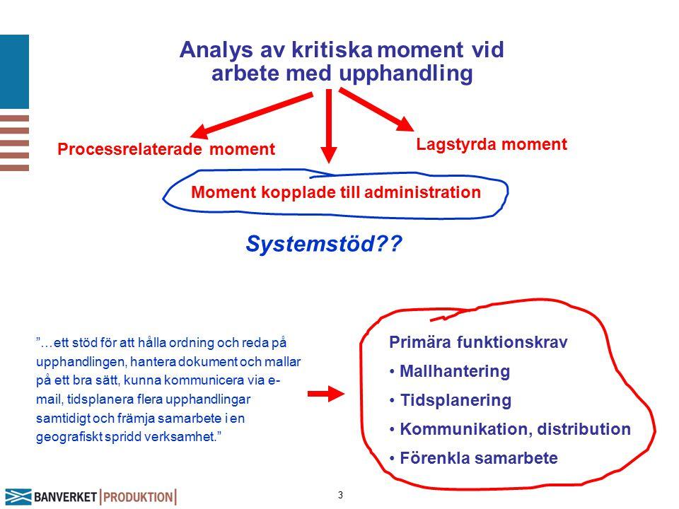3 Analys av kritiska moment vid arbete med upphandling Processrelaterade moment Moment kopplade till administration Primära funktionskrav Mallhanterin