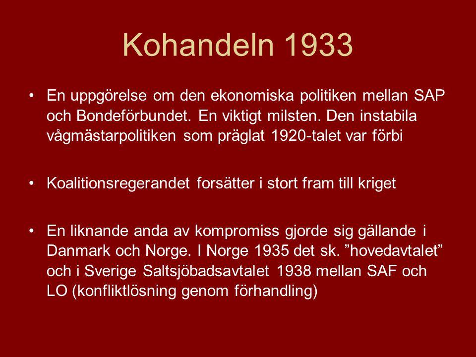 Kohandeln 1933 En uppgörelse om den ekonomiska politiken mellan SAP och Bondeförbundet. En viktigt milsten. Den instabila vågmästarpolitiken som prägl