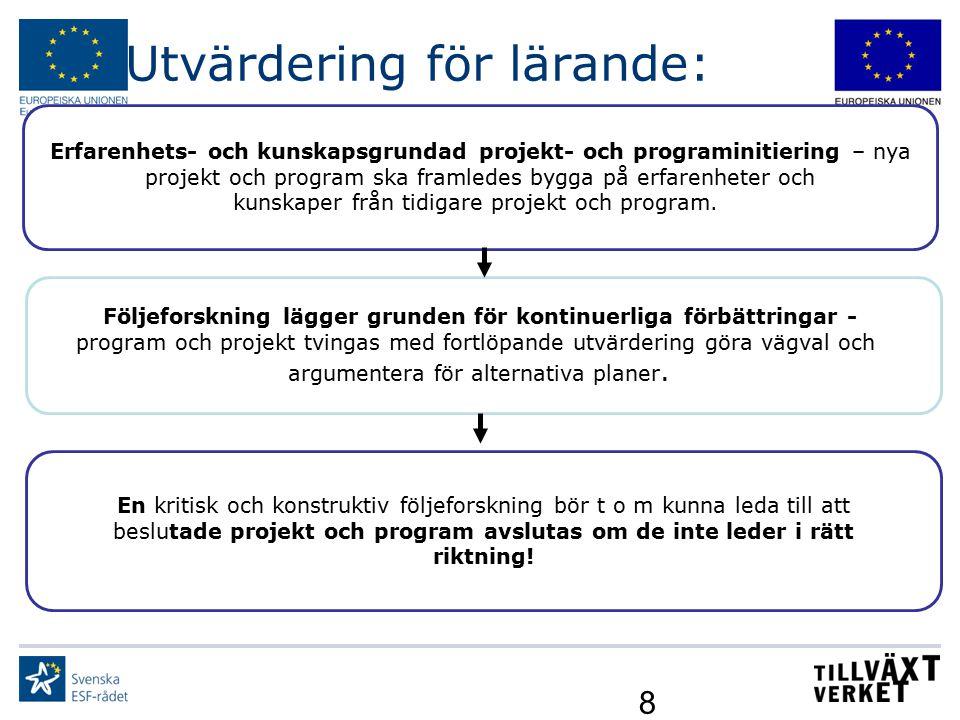 8 Utvärdering för lärande: Erfarenhets- och kunskapsgrundad projekt- och programinitiering – nya projekt och program ska framledes bygga på erfarenhet
