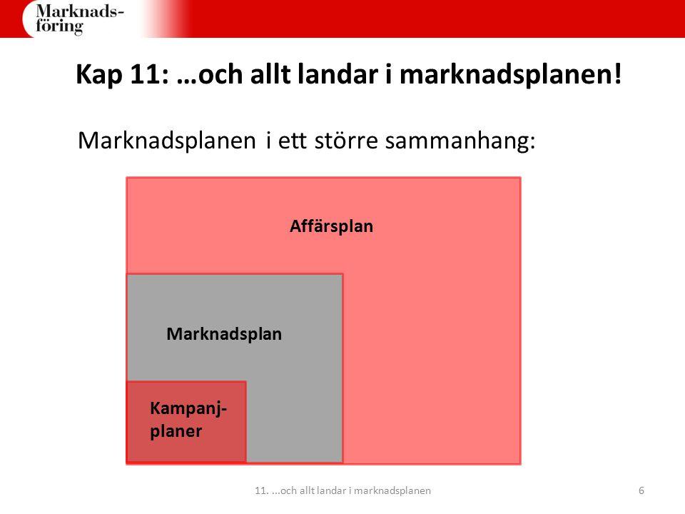 Kap 11: …och allt landar i marknadsplanen! Marknadsplanen i ett större sammanhang: Kampanj- planer Marknadsplan Affärsplan 11....och allt landar i mar