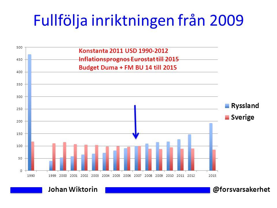 Johan Wiktorin @forsvarsakerhet Fullfölja inriktningen från 2009 Konstanta 2011 USD 1990-2012 Inflationsprognos Eurostat till 2015 Budget Duma + FM BU 14 till 2015
