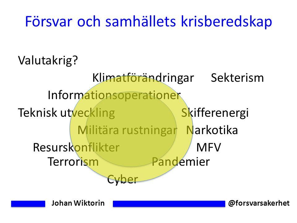 Johan Wiktorin @forsvarsakerhet Försvar och samhällets krisberedskap Valutakrig.