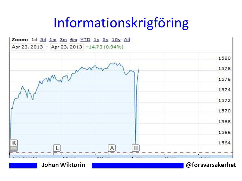 Johan Wiktorin @forsvarsakerhet Informationskrigföring