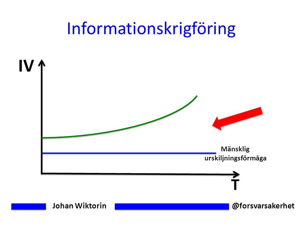 Johan Wiktorin @forsvarsakerhet Informationskrigföring IV T Mänsklig urskiljningsförmåga