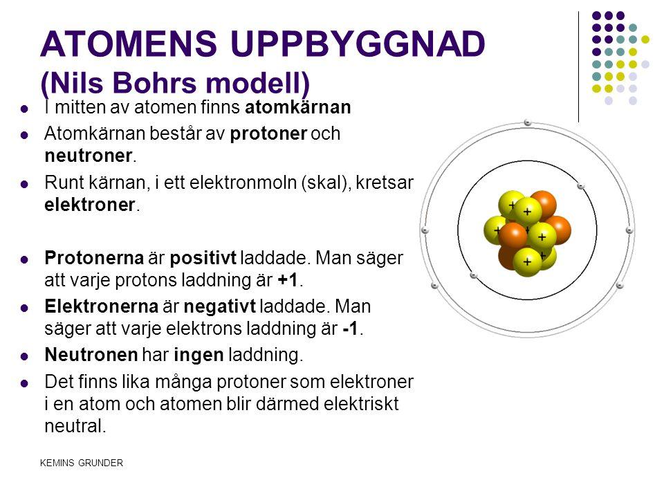 ATOMENS UPPBYGGNAD (Nils Bohrs modell) I mitten av atomen finns atomkärnan Atomkärnan består av protoner och neutroner. Runt kärnan, i ett elektronmol