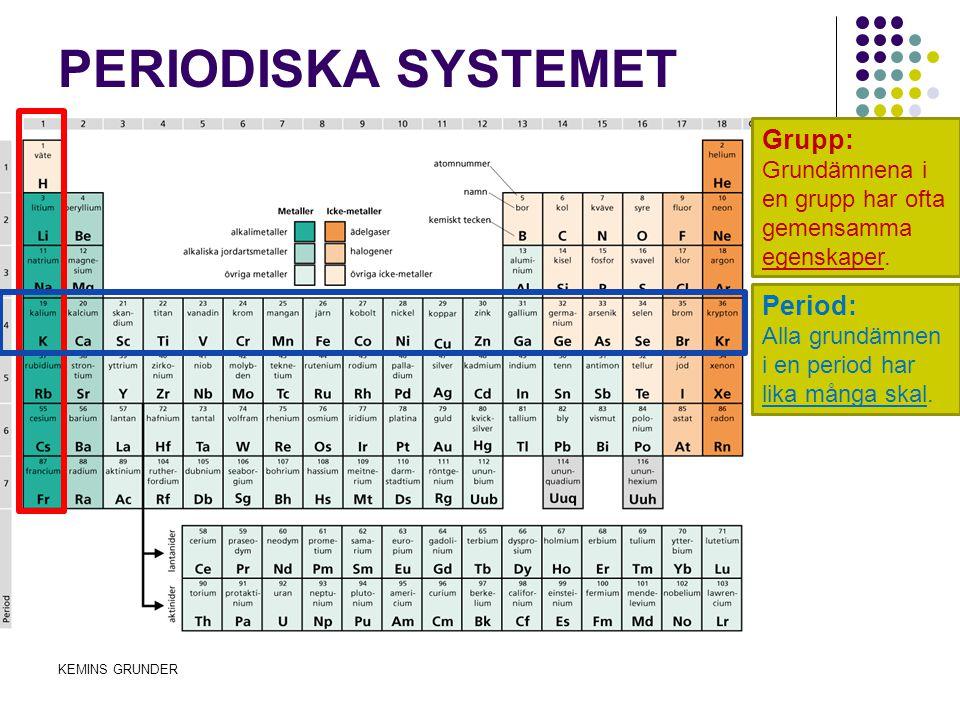 PERIODISKA SYSTEMET KEMINS GRUNDER Grupp: Grundämnena i en grupp har ofta gemensamma egenskaper. Period: Alla grundämnen i en period har lika många sk