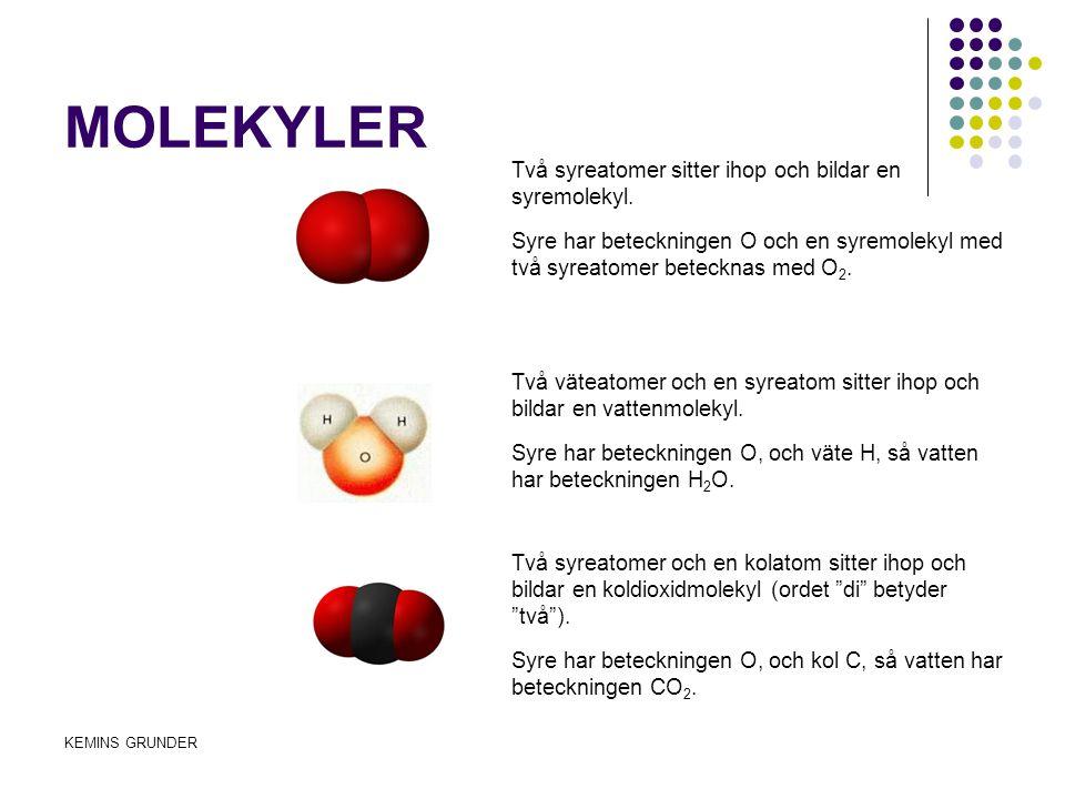 MOLEKYLER KEMINS GRUNDER Två syreatomer sitter ihop och bildar en syremolekyl. Syre har beteckningen O och en syremolekyl med två syreatomer betecknas