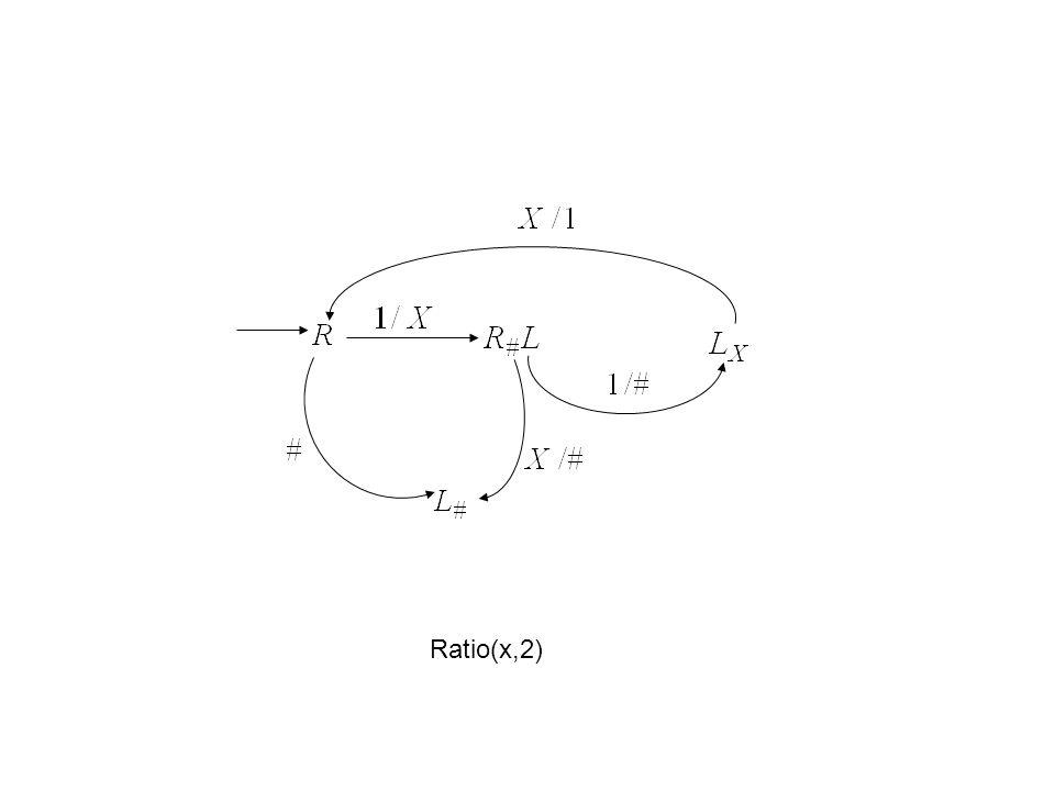 Ratio(x,2)