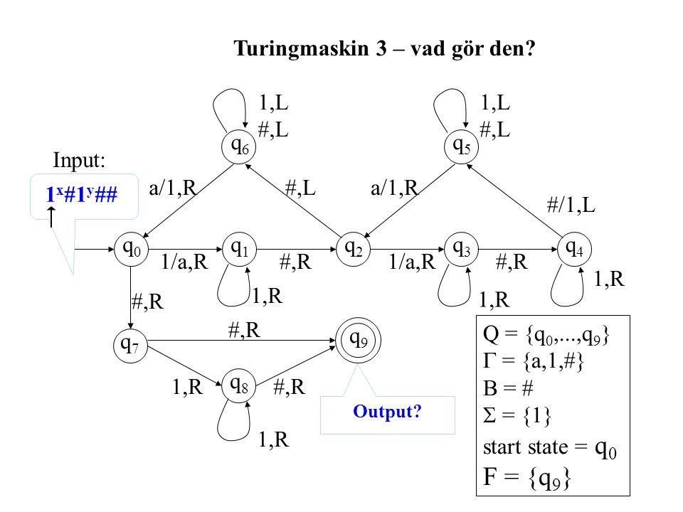 Q = {q 0,...,q 9 }  = {a,1,#} B = #  = {1} start state = q 0 F = {q 9 } Turingmaskin 3 – vad gör den.