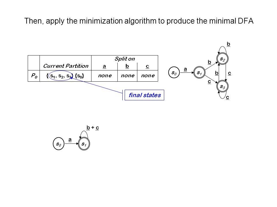 Turingmaskin 1 Initialt har den tapepekaren på första tecknet i inputsträngen.