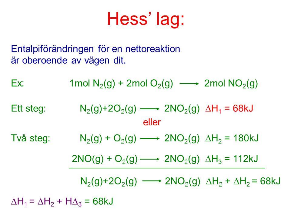 Hess' lag: Entalpiförändringen för en nettoreaktion Ex:1mol N 2 (g) + 2mol O 2 (g) 2mol NO 2 (g) Ett steg: N 2 (g)+2O 2 (g) 2NO 2 (g)  H 1 = 68kJ Två