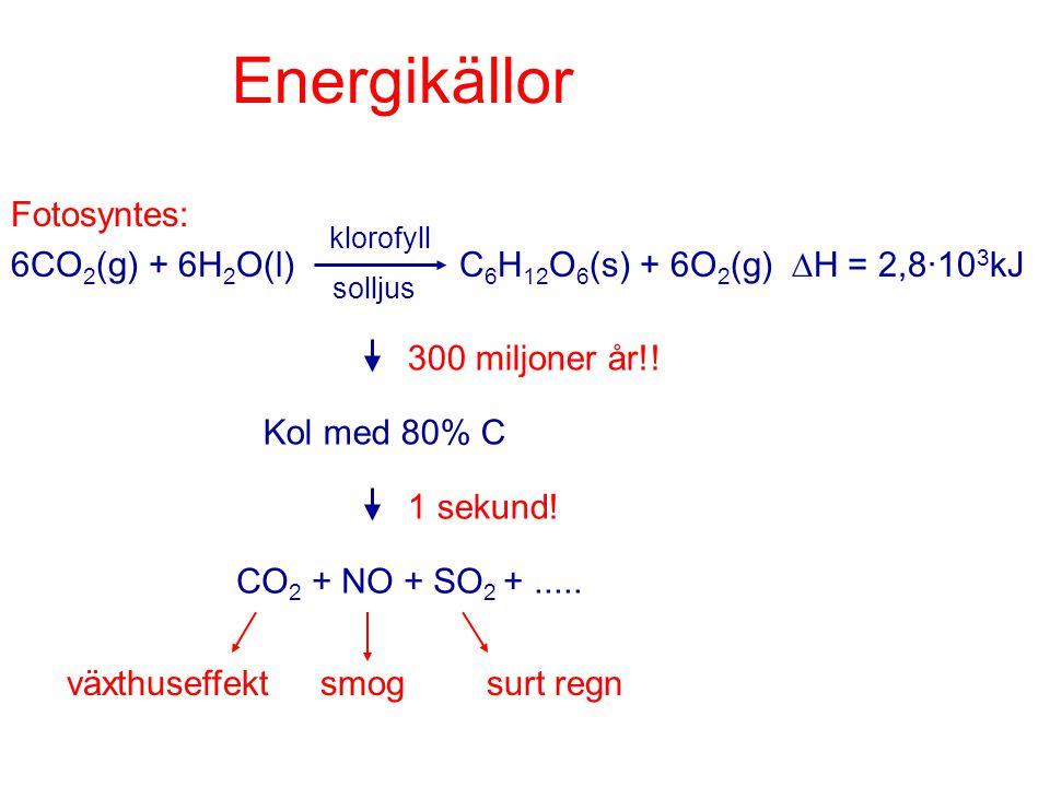 Energikällor Fotosyntes: 6CO 2 (g) + 6H 2 O(l) C 6 H 12 O 6 (s) + 6O 2 (g)  H = 2,8·10 3 kJ klorofyll solljus Kol med 80% C CO 2 + NO + SO 2 +..... 3
