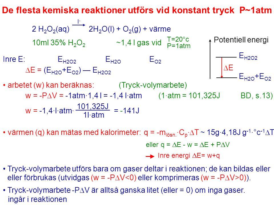 De flesta kemiska reaktioner utförs vid konstant tryck P~1atm 2 H 2 O 2 (aq) 2H 2 O(l) + O 2 (g) + värme 10ml 35% H 2 O 2 ~1,4 l gas vid I-I- Inre E:E