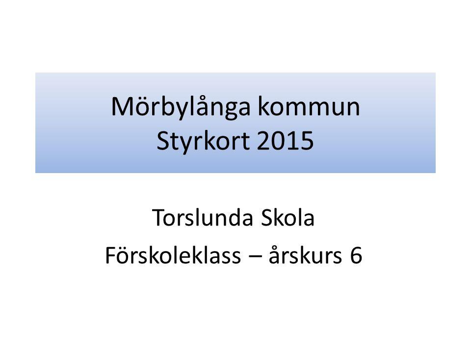 Mörbylånga kommun Styrkort 2015 Torslunda Skola Förskoleklass – årskurs 6