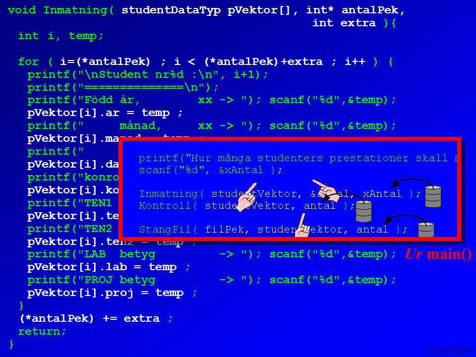 Anders Sjögren void Inmatning( studentDataTyp pVektor[], int* antalPek, int extra ){ inti, temp; for ( i=(*antalPek) ; i < (*antalPek)+extra ; i++ ) { printf( \nStudent nr%d :\n , i+1); printf( ==============\n ); printf( Född år, xx -> ); scanf( %d ,&temp); pVektor[i].ar = temp ; printf( månad, xx -> ); scanf( %d ,&temp); pVektor[i].manad = temp ; printf( dag, xx -> ); scanf( %d ,&temp); pVektor[i].dag = temp ; printf( konrollnummer,xxxx -> ); scanf( %d ,&temp); pVektor[i].kontroll = temp ; printf( TEN1 betyg -> ); scanf( %d ,&temp); pVektor[i].ten1 = temp ; printf( TEN2 betyg -> ); scanf( %d ,&temp); pVektor[i].ten2 = temp ; printf( LAB betyg -> ); scanf( %d ,&temp); pVektor[i].lab = temp ; printf( PROJ betyg -> ); scanf( %d ,&temp); pVektor[i].proj = temp ; } (*antalPek) += extra ; return; } Ur main()