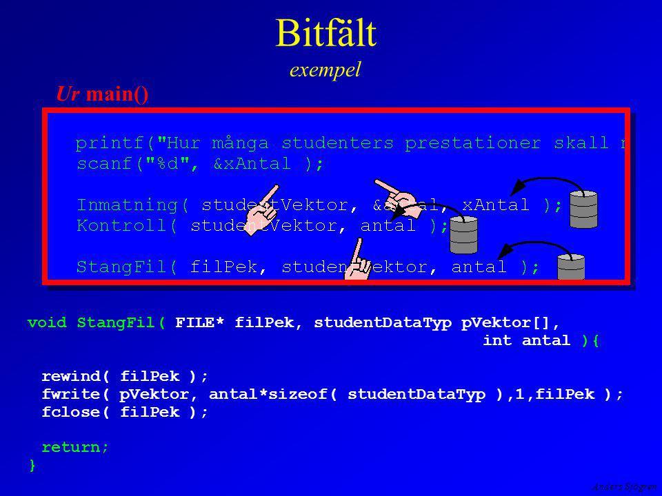 Anders Sjögren void StangFil( FILE* filPek, studentDataTyp pVektor[], int antal ){ rewind( filPek ); fwrite( pVektor, antal*sizeof( studentDataTyp ),1,filPek ); fclose( filPek ); return; } Bitfält exempel Ur main()