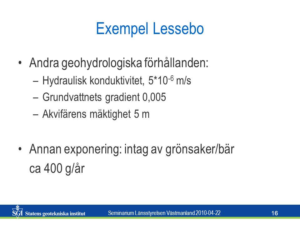 Seminarium Länsstyrelsen Västmanland 2010-04-22 16 Exempel Lessebo Andra geohydrologiska förhållanden: –Hydraulisk konduktivitet, 5*10 -6 m/s –Grundva