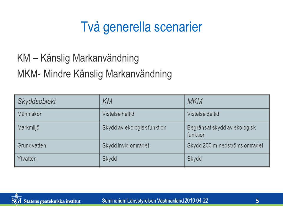 Seminarium Länsstyrelsen Västmanland 2010-04-22 16 Exempel Lessebo Andra geohydrologiska förhållanden: –Hydraulisk konduktivitet, 5*10 -6 m/s –Grundvattnets gradient 0,005 –Akvifärens mäktighet 5 m Annan exponering: intag av grönsaker/bär ca 400 g/år
