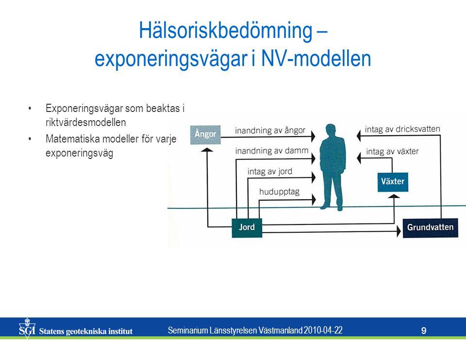Seminarium Länsstyrelsen Västmanland 2010-04-22 10 Naturvårdsverkets modell för riktvärden Modellen svarar på frågan: Hur mycket förorening kan finnas i jord utan att hälso- eller miljörisken blir oacceptabelt hög.