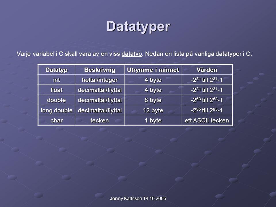 Jonny Karlsson 14.10.2005 Inmatning av data Funktionen scanf kan användas föra att läsa in data som skrivs från tangentbordet och spara det inlästa datat i en variabel.