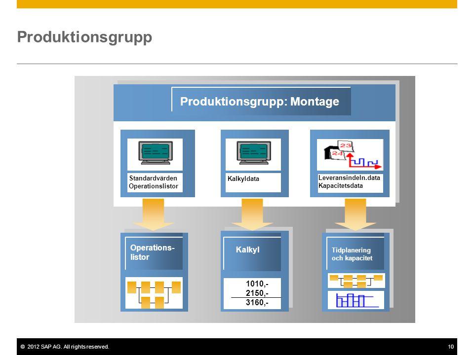 ©2012 SAP AG. All rights reserved.10 Produktionsgrupp Produktionsgrupp: Montage Operations- listor Kalkyl Tidplanering och kapacitet 1010,- 2150,- 316