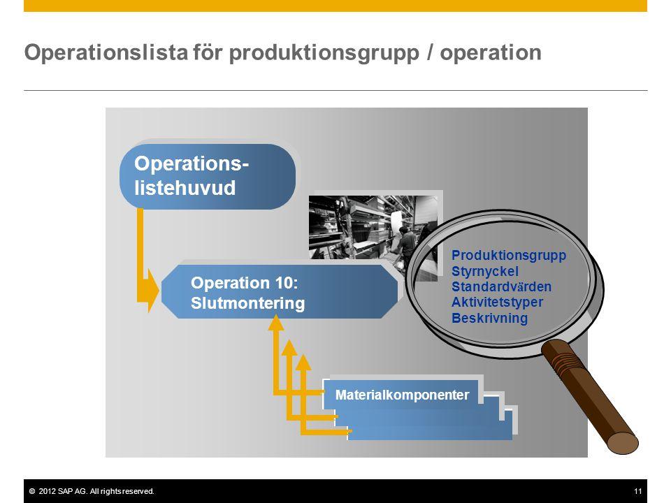 ©2012 SAP AG. All rights reserved.11 Operationslista för produktionsgrupp / operation Operations- listehuvud Operation 10: Slutmontering Materialkompo