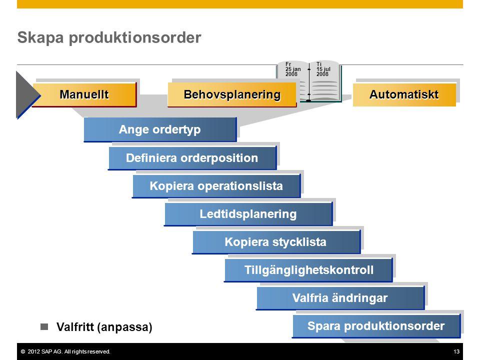 ©2012 SAP AG. All rights reserved.13 Ange ordertyp Definiera orderposition Kopiera operationslista Ledtidsplanering Kopiera stycklista Valfria ändring