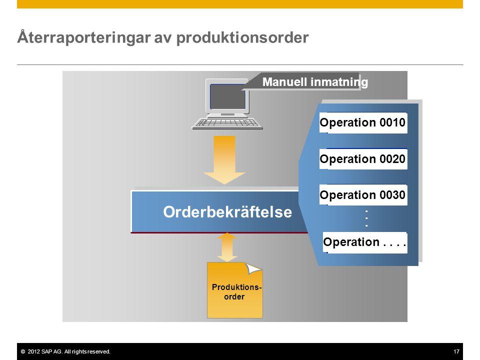 ©2012 SAP AG. All rights reserved.17 Orderbekräftelse...... Manuell inmatning Återraporteringar av produktionsorder Produktions- order Operation 0010