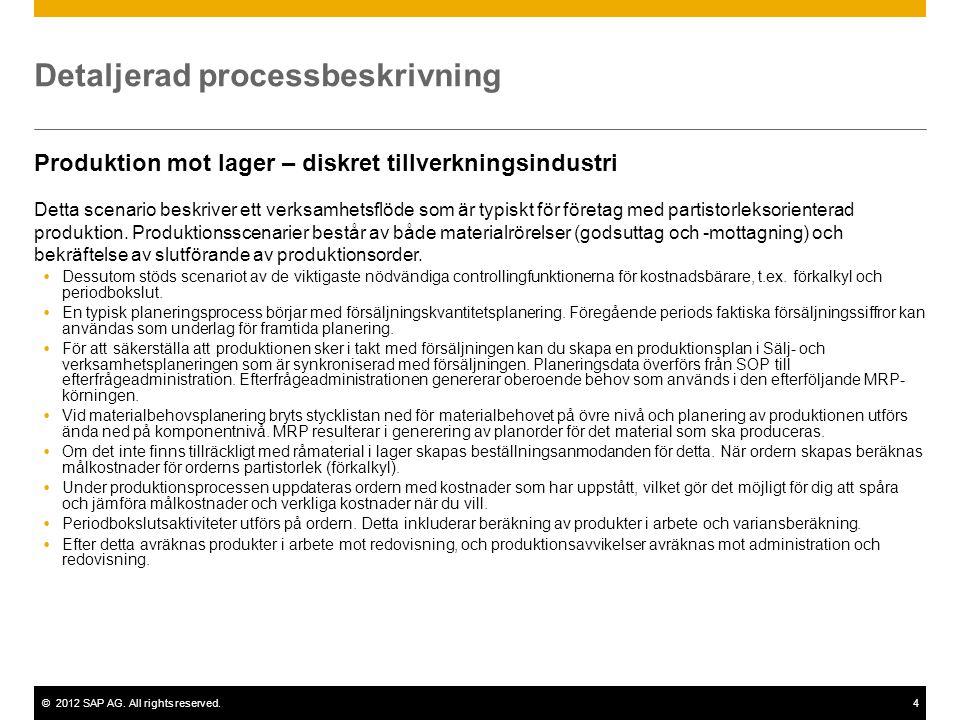 ©2012 SAP AG. All rights reserved.4 Detaljerad processbeskrivning Produktion mot lager – diskret tillverkningsindustri Detta scenario beskriver ett ve