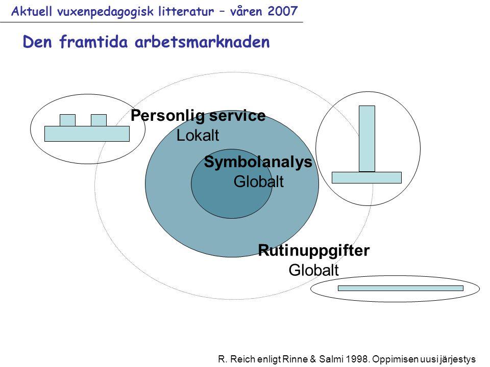Aktuell vuxenpedagogisk litteratur – våren 2007 Symbolanalys Globalt Personlig service Lokalt Rutinuppgifter Globalt Den framtida arbetsmarknaden R.