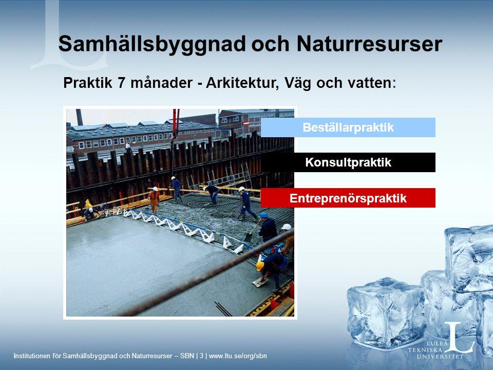 Institutionen för Samhällsbyggnad och Naturresurser – SBN | 14 | www.ltu.se/org/sbn Tack för er uppmärksamhet