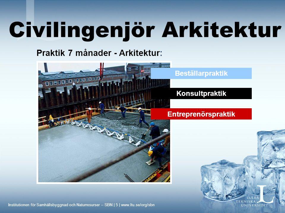 Institutionen för Samhällsbyggnad och Naturresurser – SBN | 5 | www.ltu.se/org/sbn Praktik 7 månader - Arkitektur: Beställarpraktik Konsultpraktik Entreprenörspraktik Civilingenjör Arkitektur