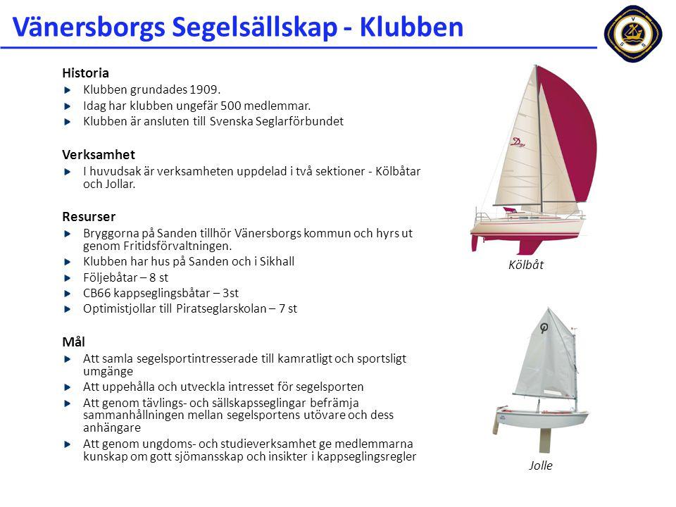 Ungdomsverksamheten UNGDOMSVERKSAMHETEN Ungdomsverksamheten är grunden för segelsällskapets framtid.