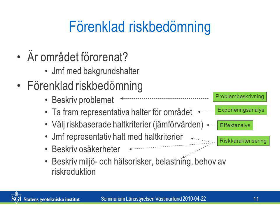 Seminarium Länsstyrelsen Västmanland 2010-04-22 11 Förenklad riskbedömning Är området förorenat? Jmf med bakgrundshalter Förenklad riskbedömning Beskr