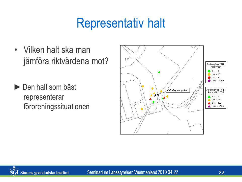 Seminarium Länsstyrelsen Västmanland 2010-04-22 22 Representativ halt Vilken halt ska man jämföra riktvärdena mot? ►Den halt som bäst representerar fö
