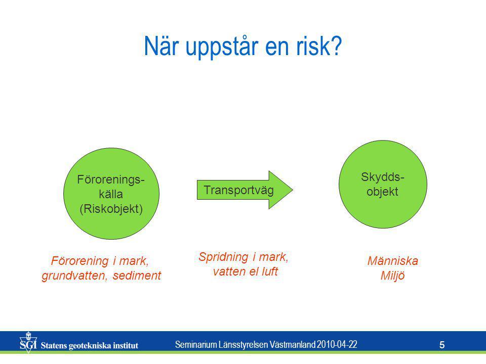 Seminarium Länsstyrelsen Västmanland 2010-04-22 5 När uppstår en risk? Förorenings- källa (Riskobjekt) Skydds- objekt Transportväg Förorening i mark,