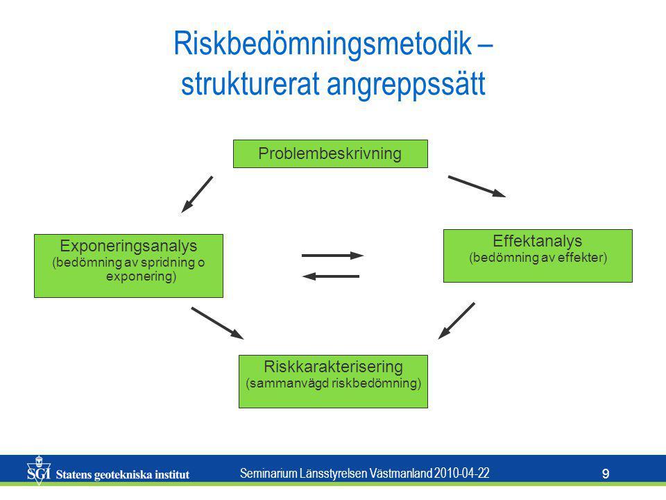 Seminarium Länsstyrelsen Västmanland 2010-04-22 9 Riskbedömningsmetodik – strukturerat angreppssätt Problembeskrivning Effektanalys (bedömning av effe