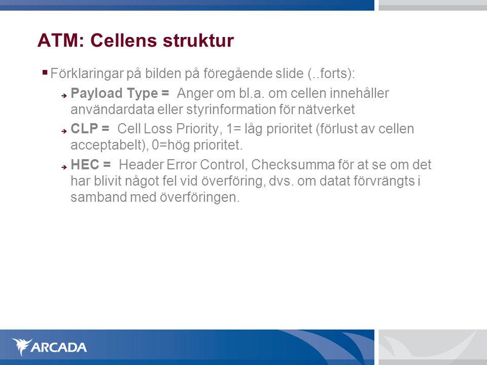ATM: Cellens struktur  Förklaringar på bilden på föregående slide (..forts):  Payload Type = Anger om bl.a. om cellen innehåller användardata eller