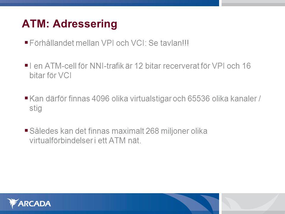 ATM: Adressering  Förhållandet mellan VPI och VCI: Se tavlan!!!  I en ATM-cell för NNI-trafik är 12 bitar recerverat för VPI och 16 bitar för VCI 