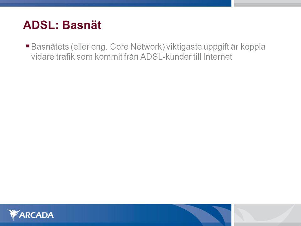 ADSL: Basnät  Basnätets (eller eng. Core Network) viktigaste uppgift är koppla vidare trafik som kommit från ADSL-kunder till Internet