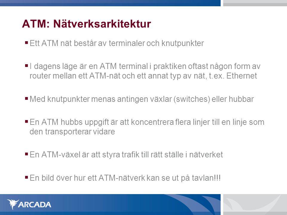 ATM: Nätverksarkitektur  Ett ATM nät består av terminaler och knutpunkter  I dagens läge är en ATM terminal i praktiken oftast någon form av router