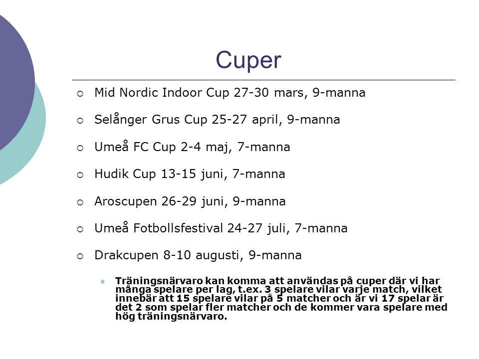 Cuper  Mid Nordic Indoor Cup 27-30 mars, 9-manna  Selånger Grus Cup 25-27 april, 9-manna  Umeå FC Cup 2-4 maj, 7-manna  Hudik Cup 13-15 juni, 7-ma